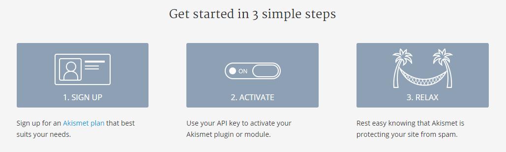 Installing Aksimet on WordPress