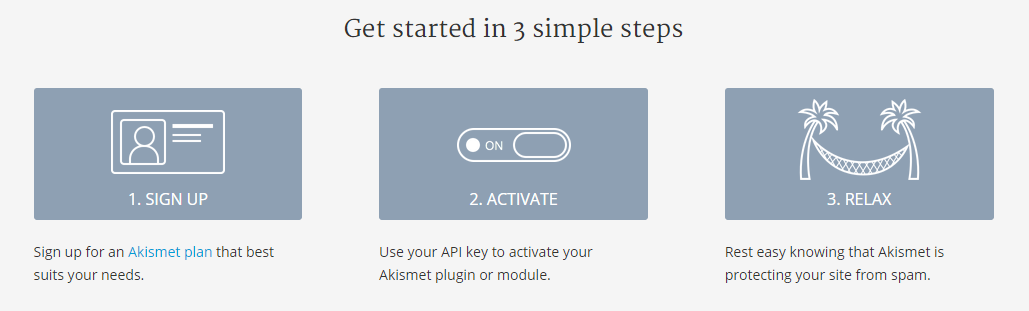 Installing Aksimet on WordPress