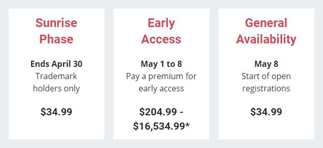 app registration phases