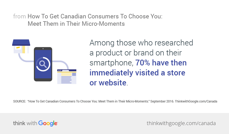 canadian micromoments local seo