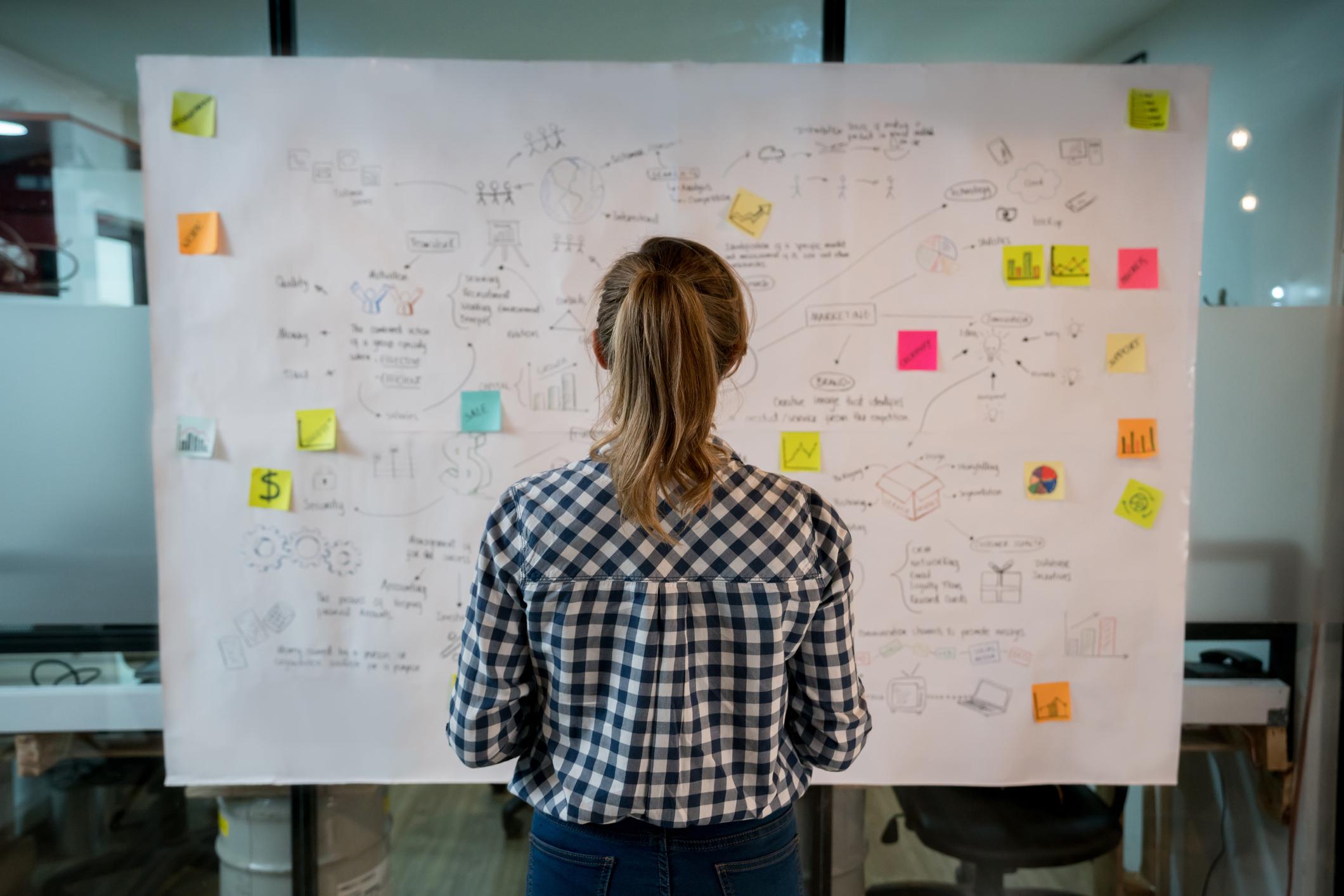 brainstorm naming domain name branding entrepreneur startup